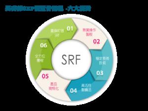 SRF六大優勢